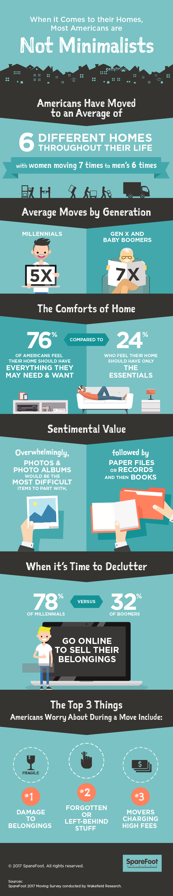 SPF014-Infographic-Spring Series-Americans Are Not Minimalists-0517-DRAFT 1_600px