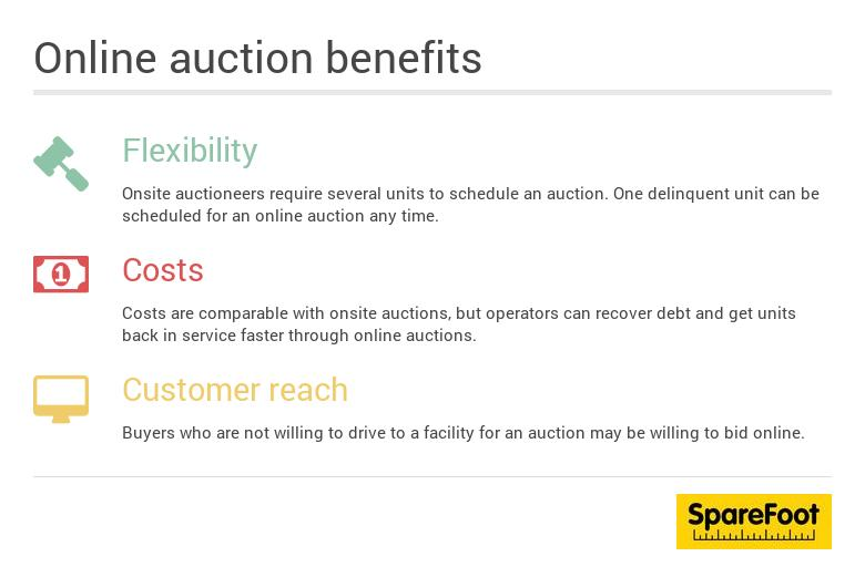 onlineauctions
